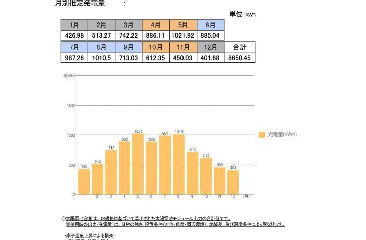 メンテナンス日記vol.88(大阪府H様邸)