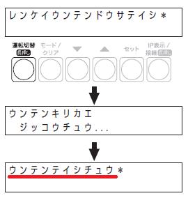 計測ユニットの運転切替ボタンを2秒以上押し続ける
