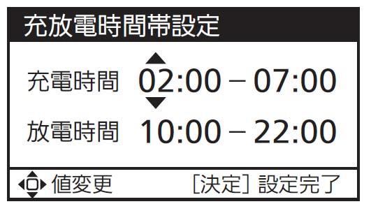②充放電時間帯設定