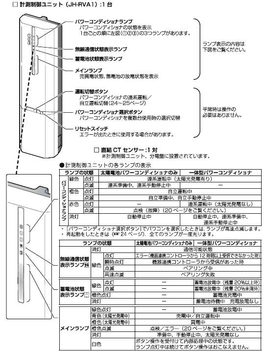 クラウド連系エネルギーコントローラ(JH-RV11)
