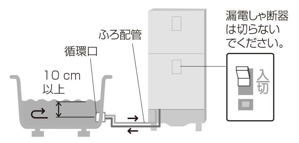 ふろ配管の凍結予防をする