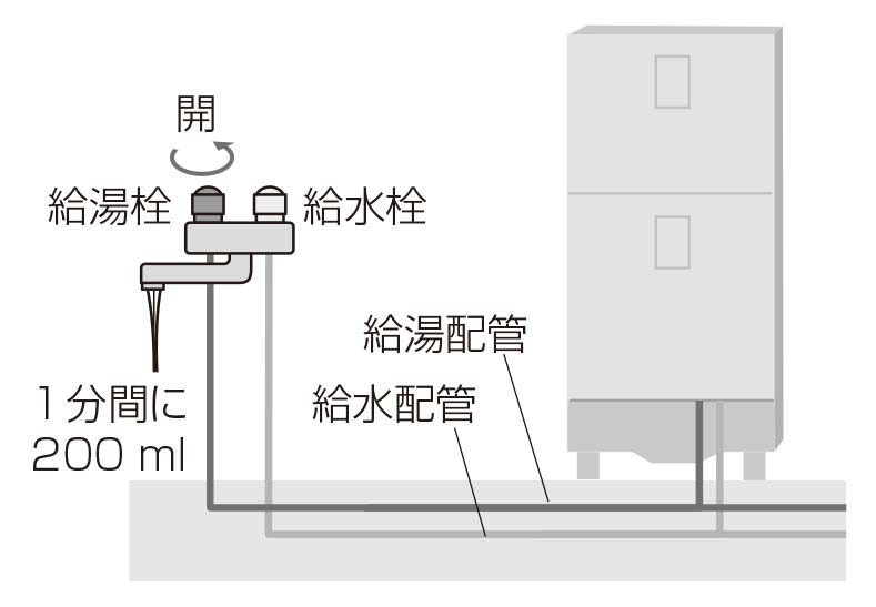 給水・給湯配管の凍結防止をする2